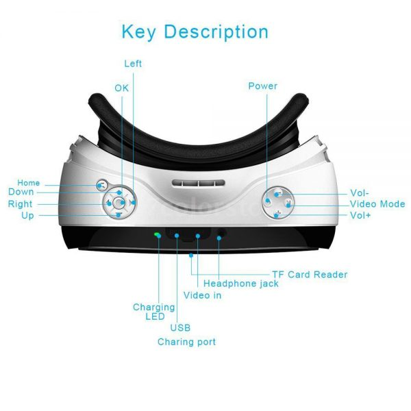 All in one VR headset - TripleM Gadgets
